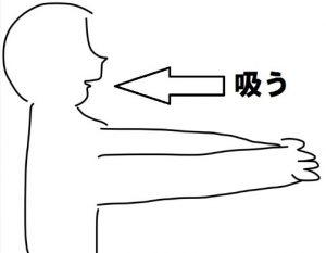 吐く筋肉のストレッチ