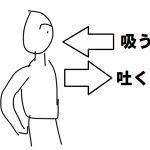 吸う筋肉のストレッチ2